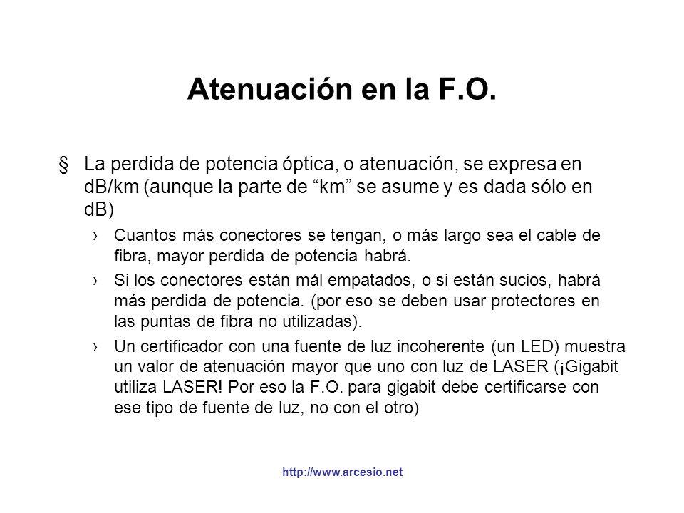 Atenuación en la F.O. La perdida de potencia óptica, o atenuación, se expresa en dB/km (aunque la parte de km se asume y es dada sólo en dB)
