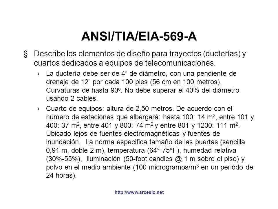 ANSI/TIA/EIA-569-A Describe los elementos de diseño para trayectos (ducterías) y cuartos dedicados a equipos de telecomunicaciones.