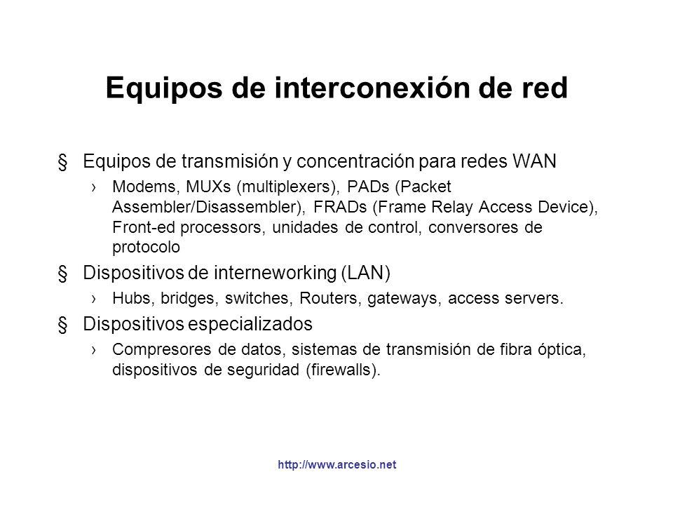 Equipos de interconexión de red