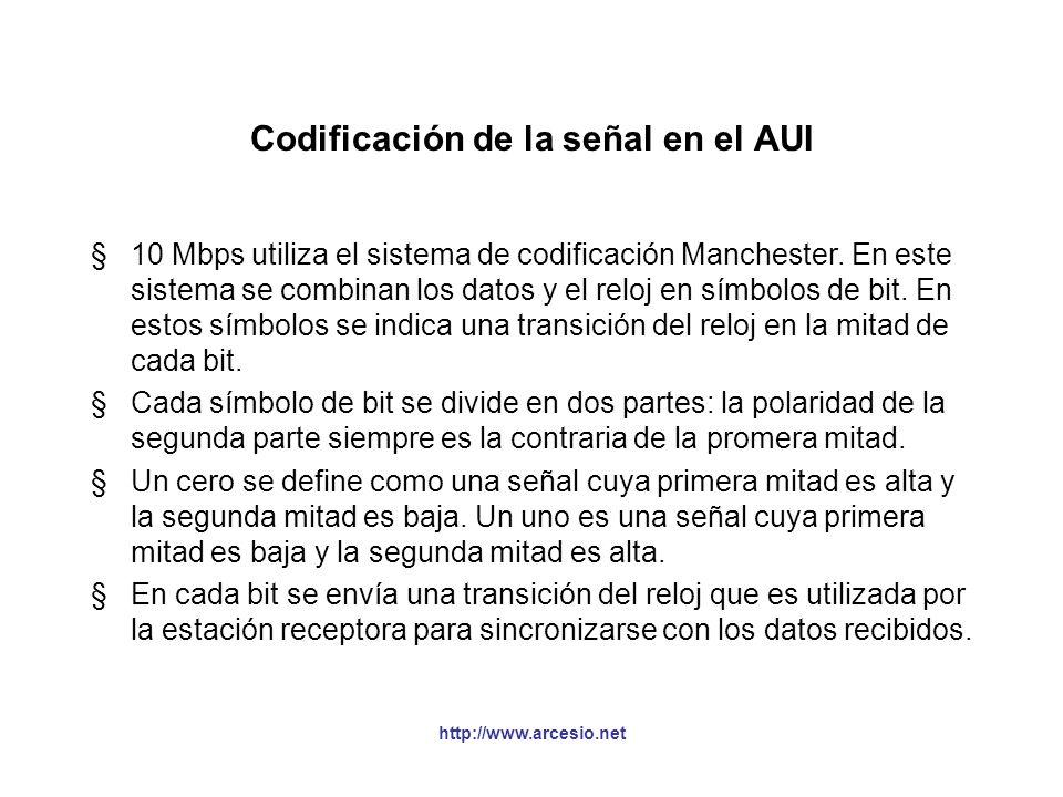 Codificación de la señal en el AUI