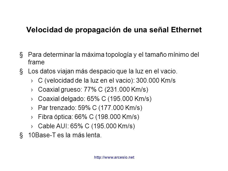 Velocidad de propagación de una señal Ethernet
