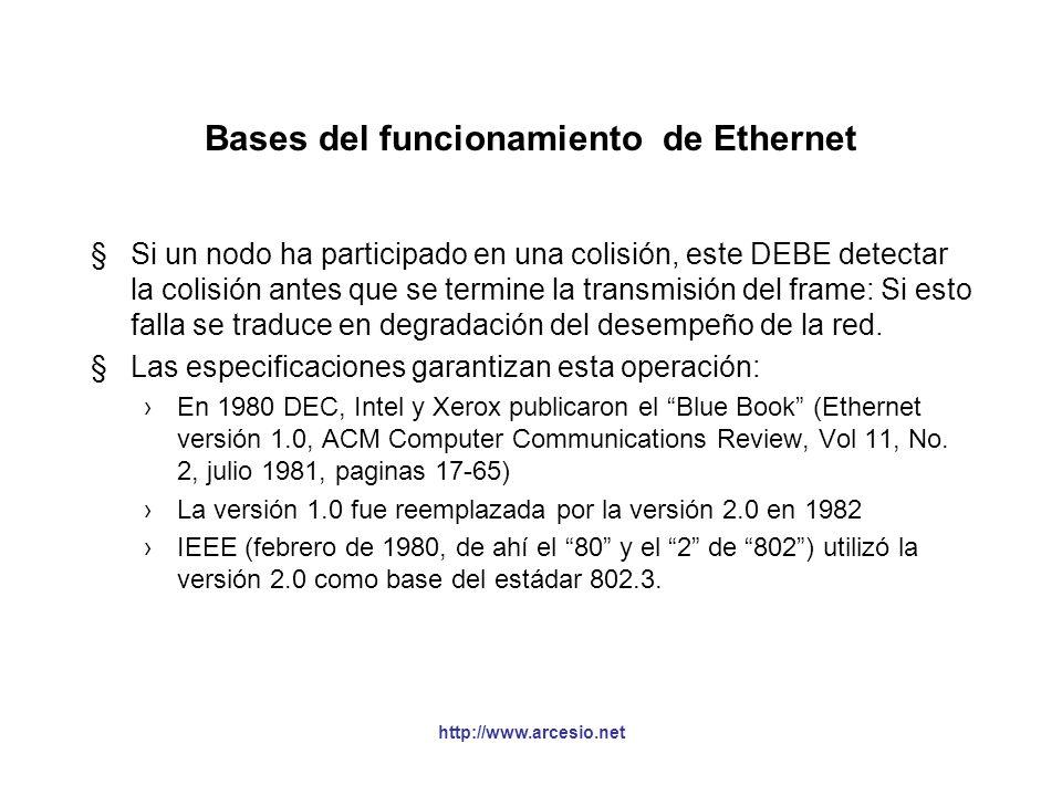 Bases del funcionamiento de Ethernet