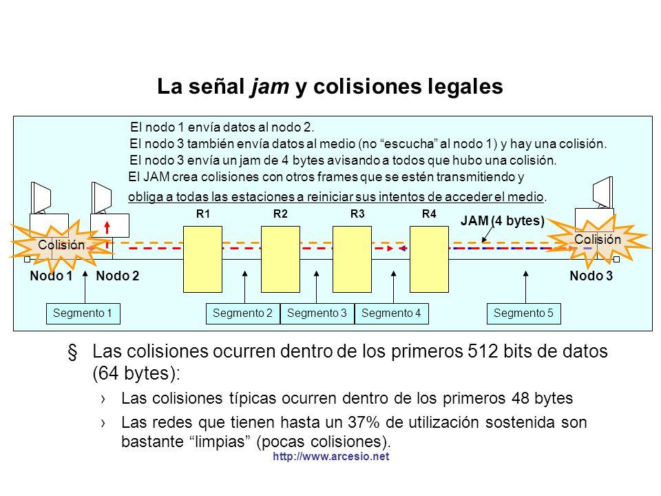 La señal jam y colisiones legales