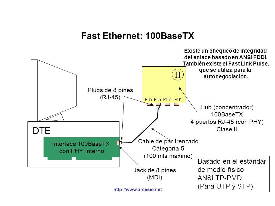 Fast Ethernet: 100BaseTX II DTE Basado en el estándar de medio físico