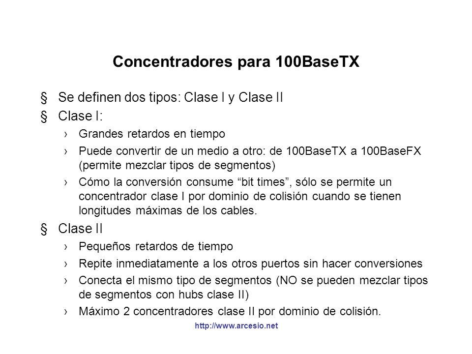 Concentradores para 100BaseTX
