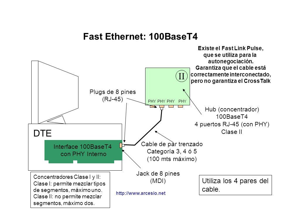 Fast Ethernet: 100BaseT4 II DTE Utiliza los 4 pares del cable.