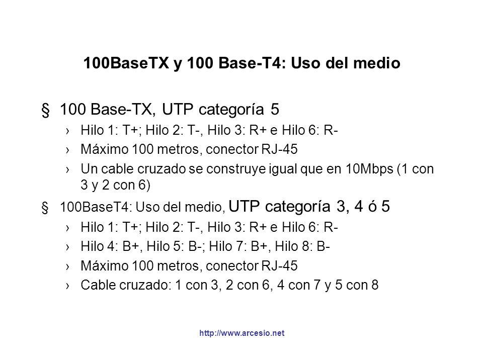 100BaseTX y 100 Base-T4: Uso del medio