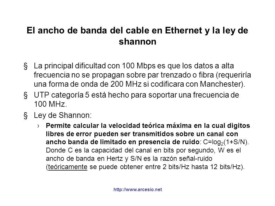 El ancho de banda del cable en Ethernet y la ley de shannon