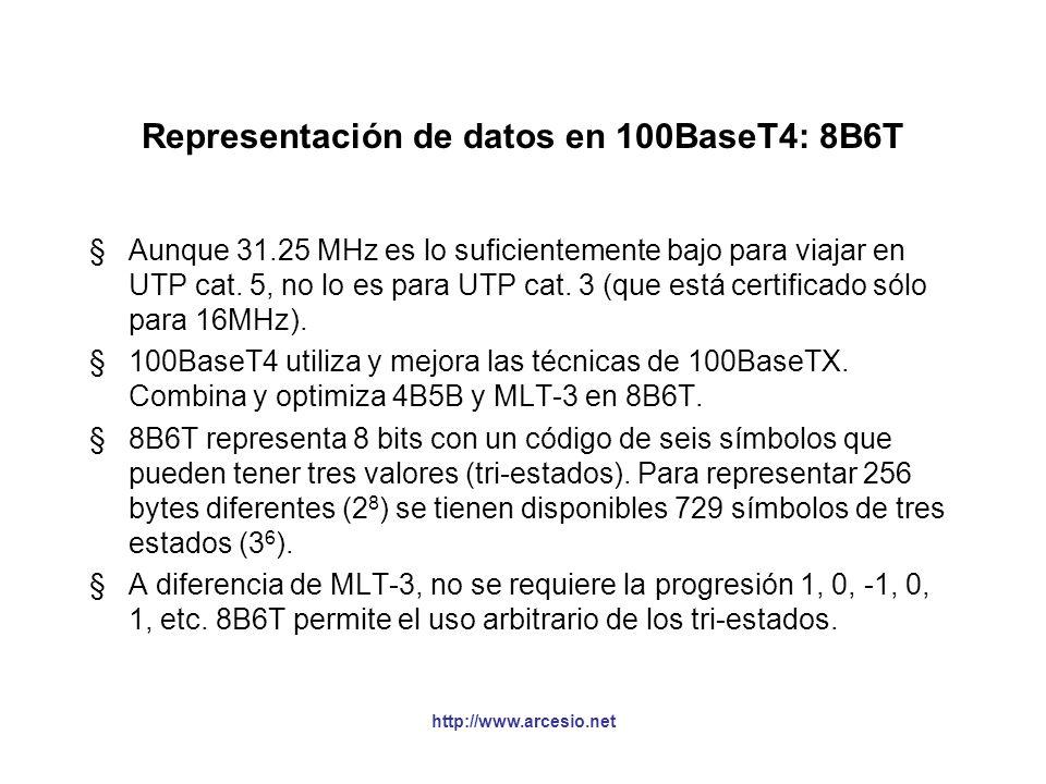 Representación de datos en 100BaseT4: 8B6T