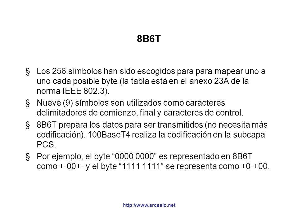8B6T Los 256 símbolos han sido escogidos para para mapear uno a uno cada posible byte (la tabla está en el anexo 23A de la norma IEEE 802.3).