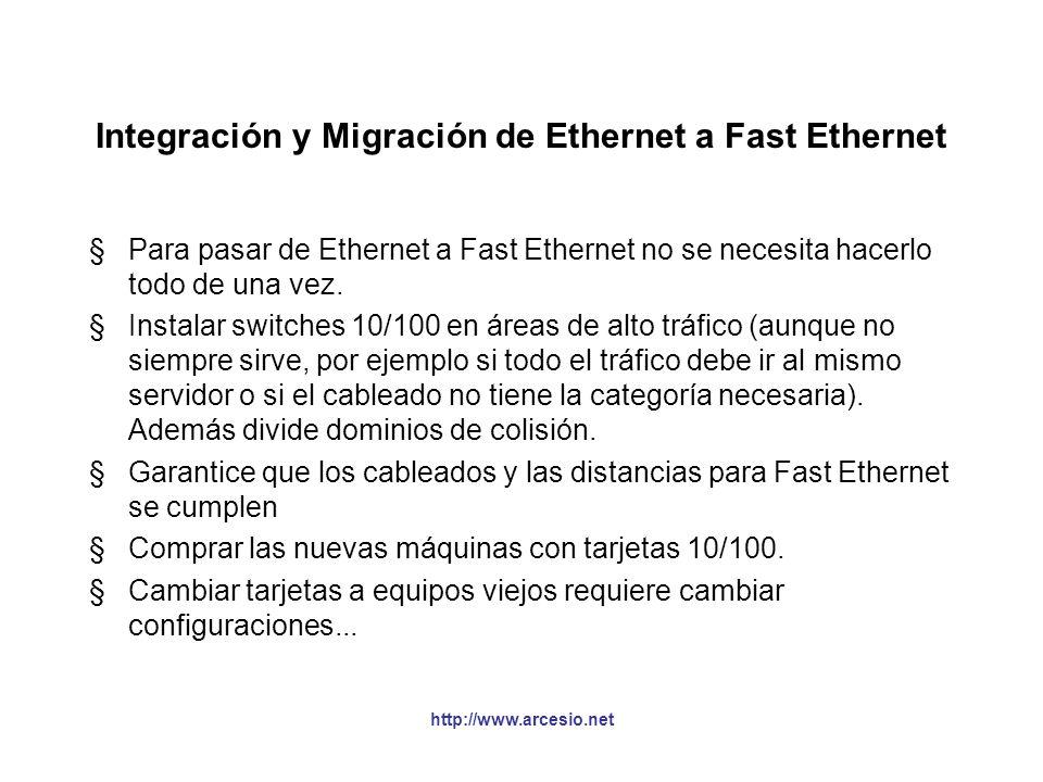 Integración y Migración de Ethernet a Fast Ethernet