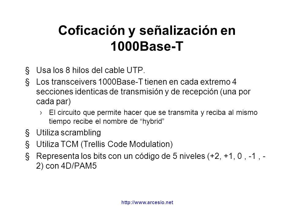 Coficación y señalización en 1000Base-T