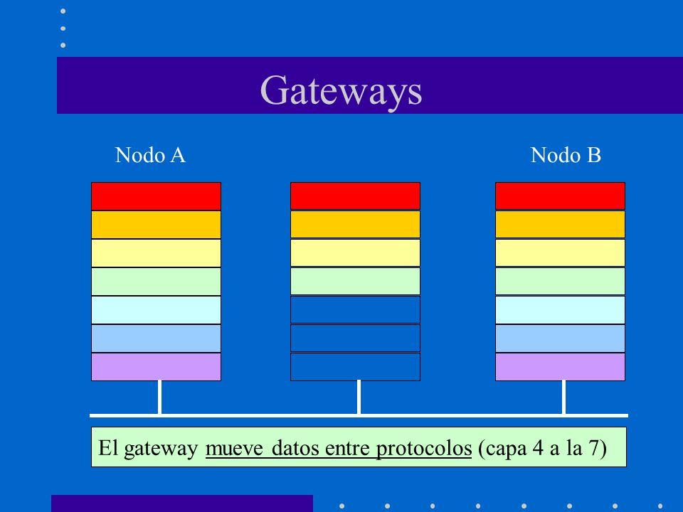 Gateways Nodo A Nodo B El gateway mueve datos entre protocolos (capa 4 a la 7)