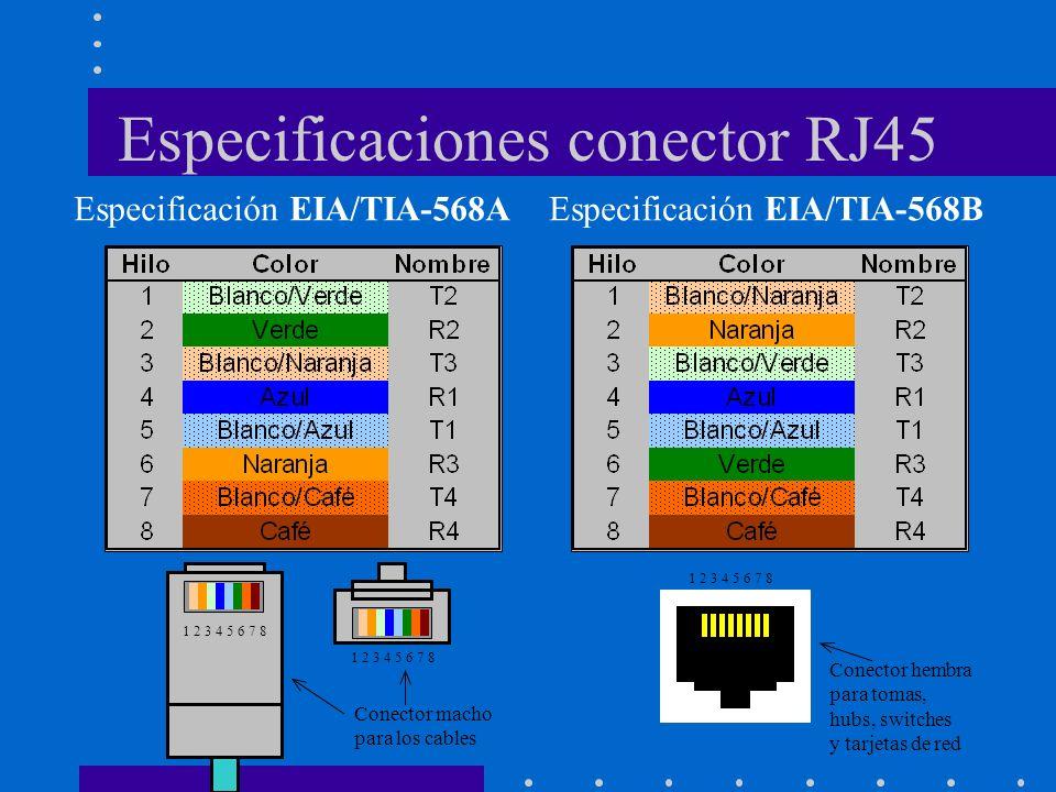 Especificaciones conector RJ45