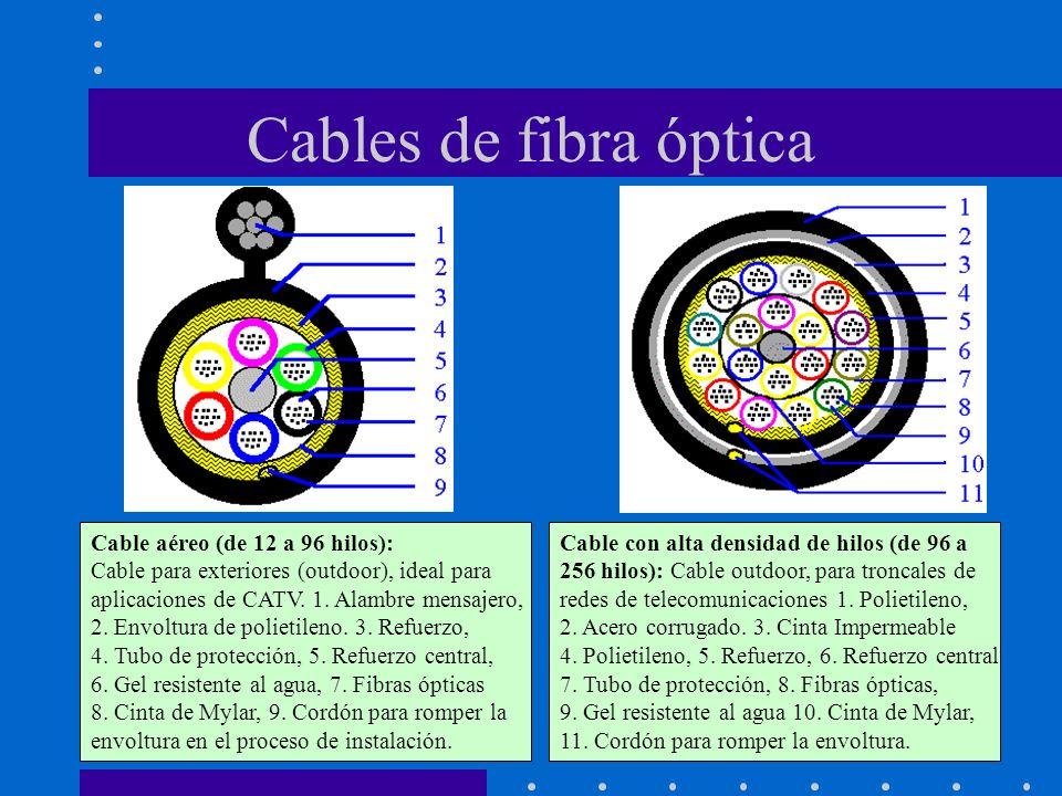 Cables de fibra óptica Cable aéreo (de 12 a 96 hilos):