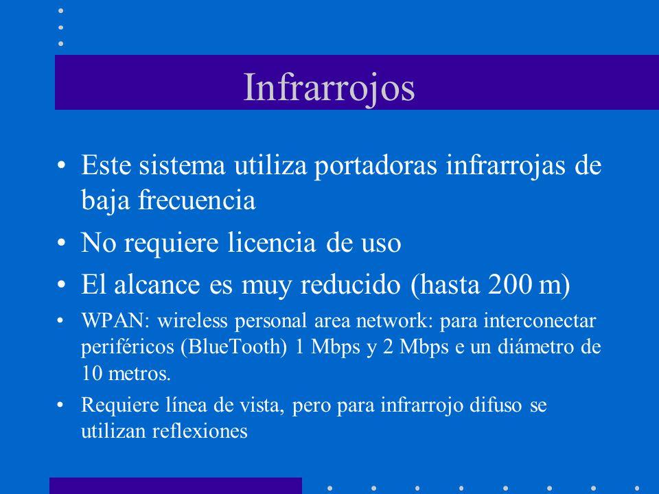 InfrarrojosEste sistema utiliza portadoras infrarrojas de baja frecuencia. No requiere licencia de uso.