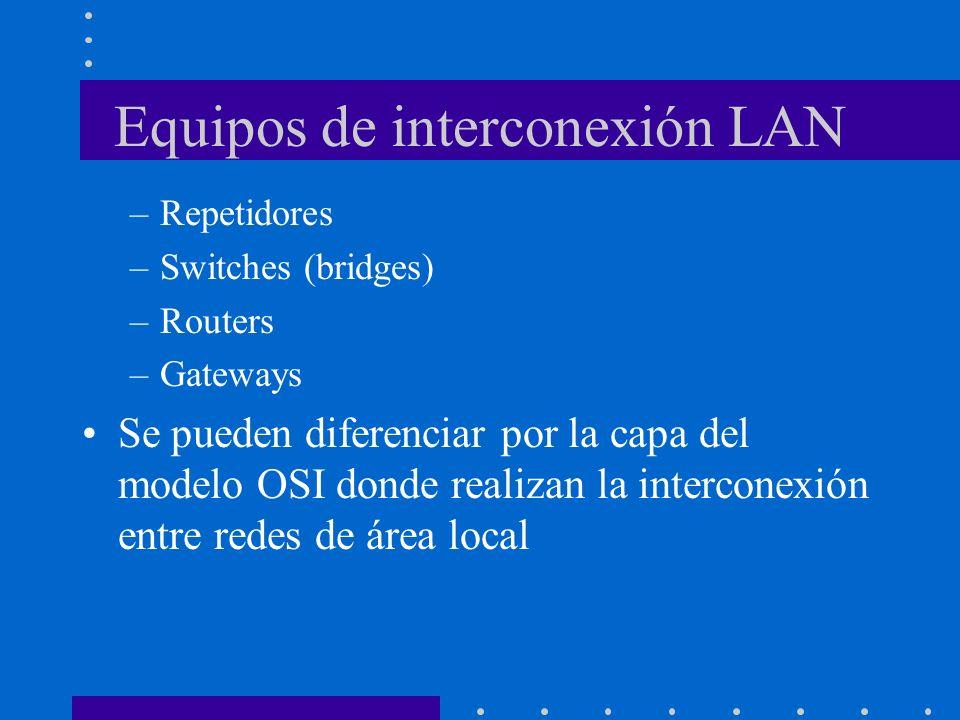 Equipos de interconexión LAN
