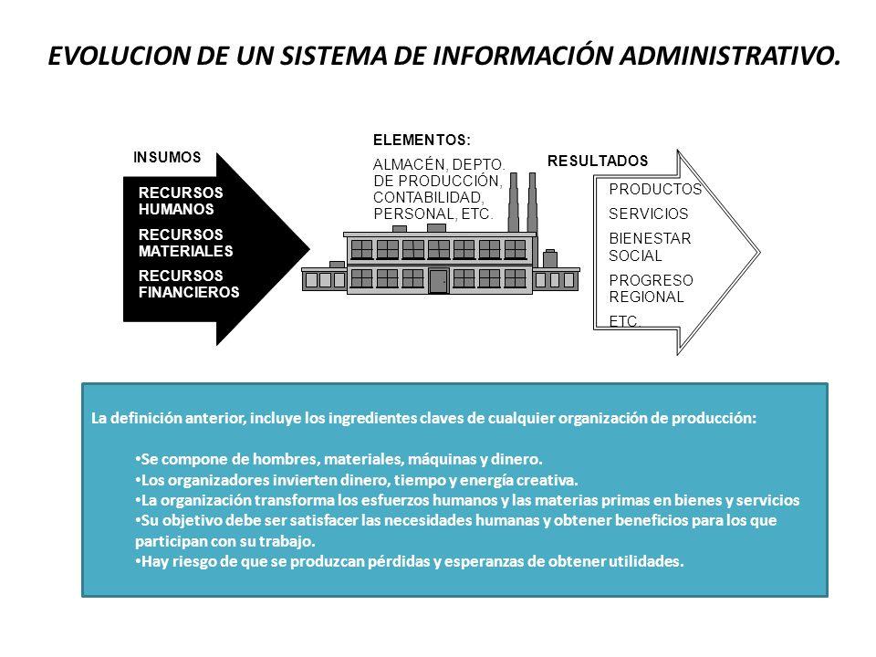 EVOLUCION DE UN SISTEMA DE INFORMACIÓN ADMINISTRATIVO.