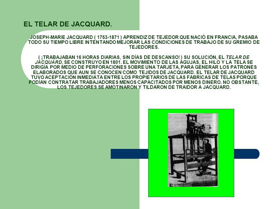 EL TELAR DE JACQUARD.