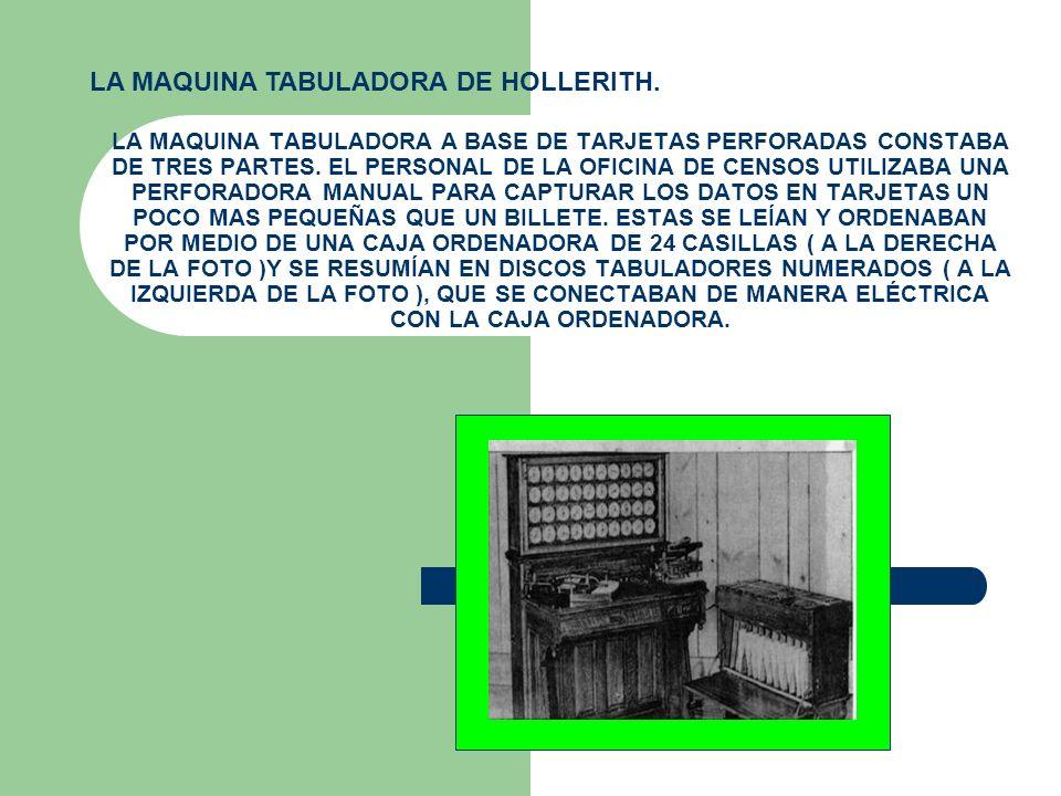 LA MAQUINA TABULADORA DE HOLLERITH.