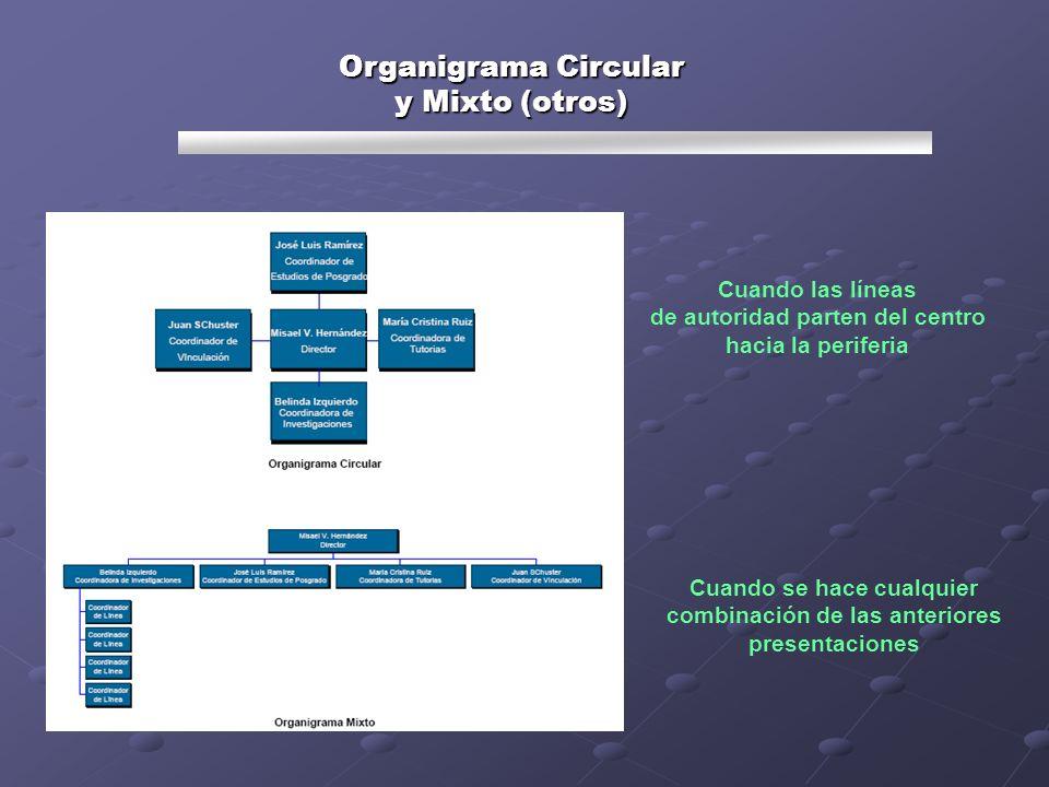 Organigrama Circular y Mixto (otros)
