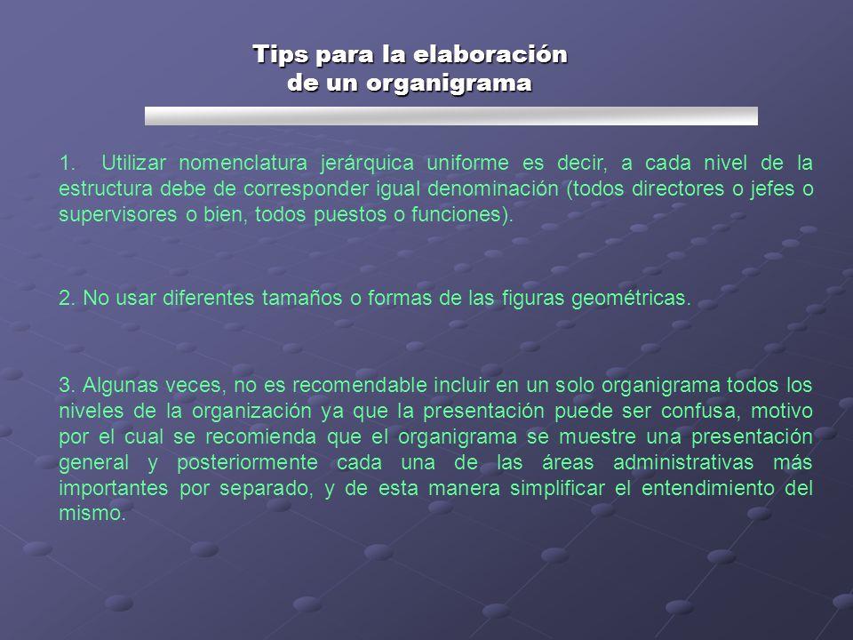 Tips para la elaboración de un organigrama