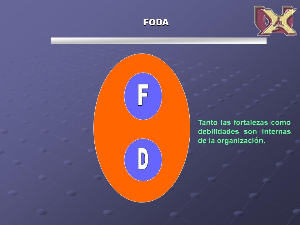 FODA F Tanto las fortalezas como debilidades son internas de la organización. D