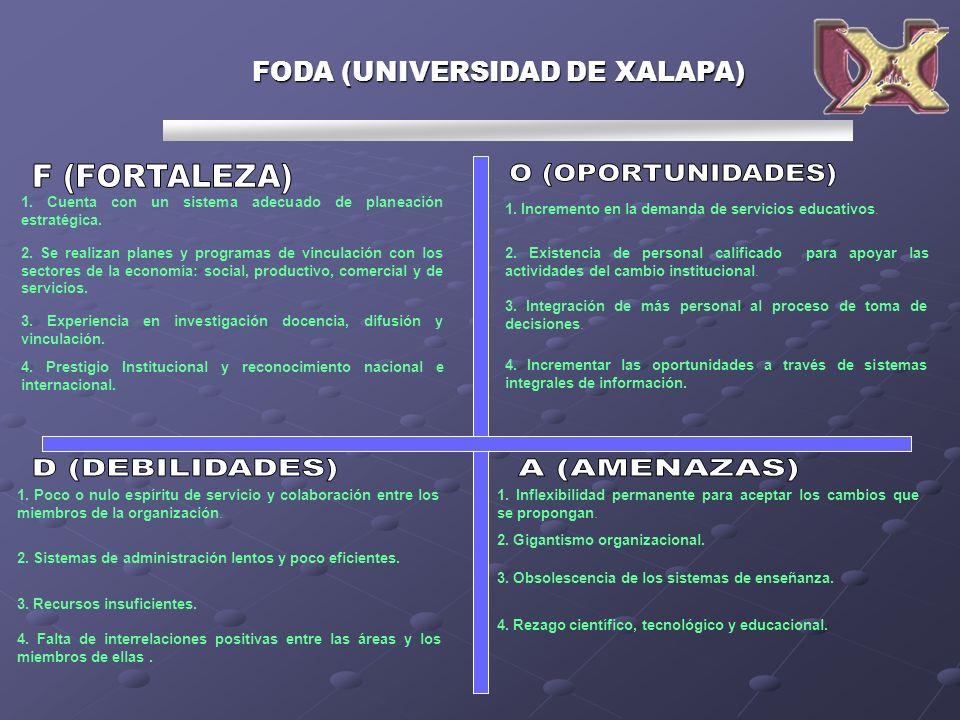 FODA (UNIVERSIDAD DE XALAPA)