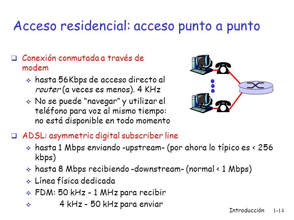 Acceso residencial: acceso punto a punto