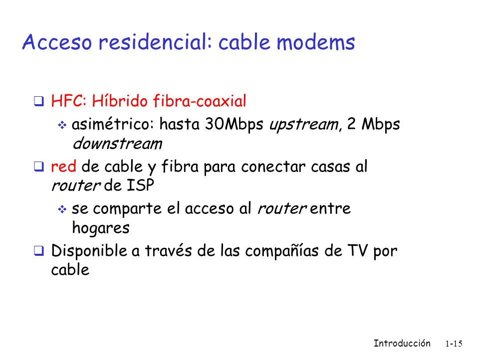 Acceso residencial: cable modems