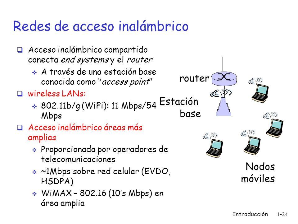 Redes de acceso inalámbrico