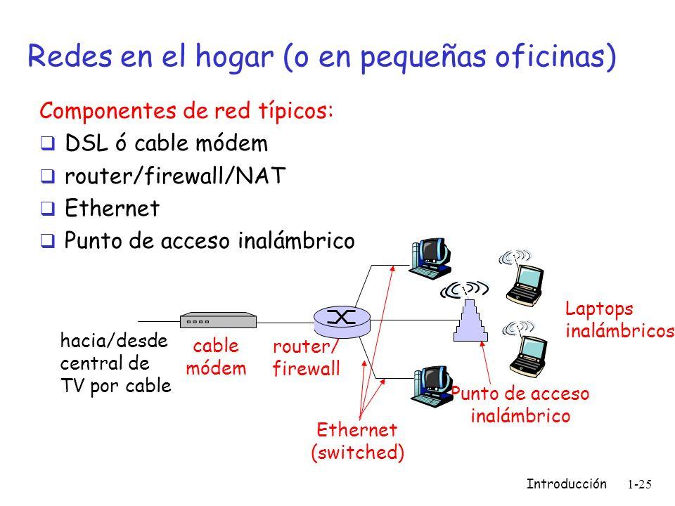 Redes en el hogar (o en pequeñas oficinas)