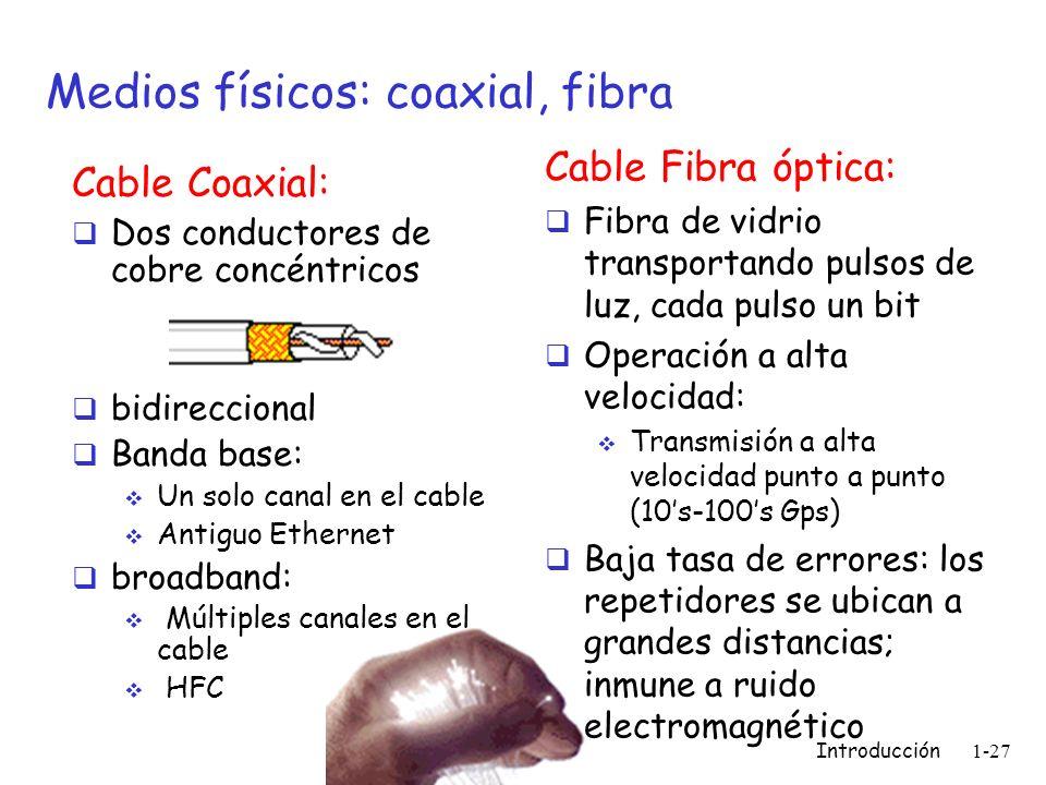 Medios físicos: coaxial, fibra
