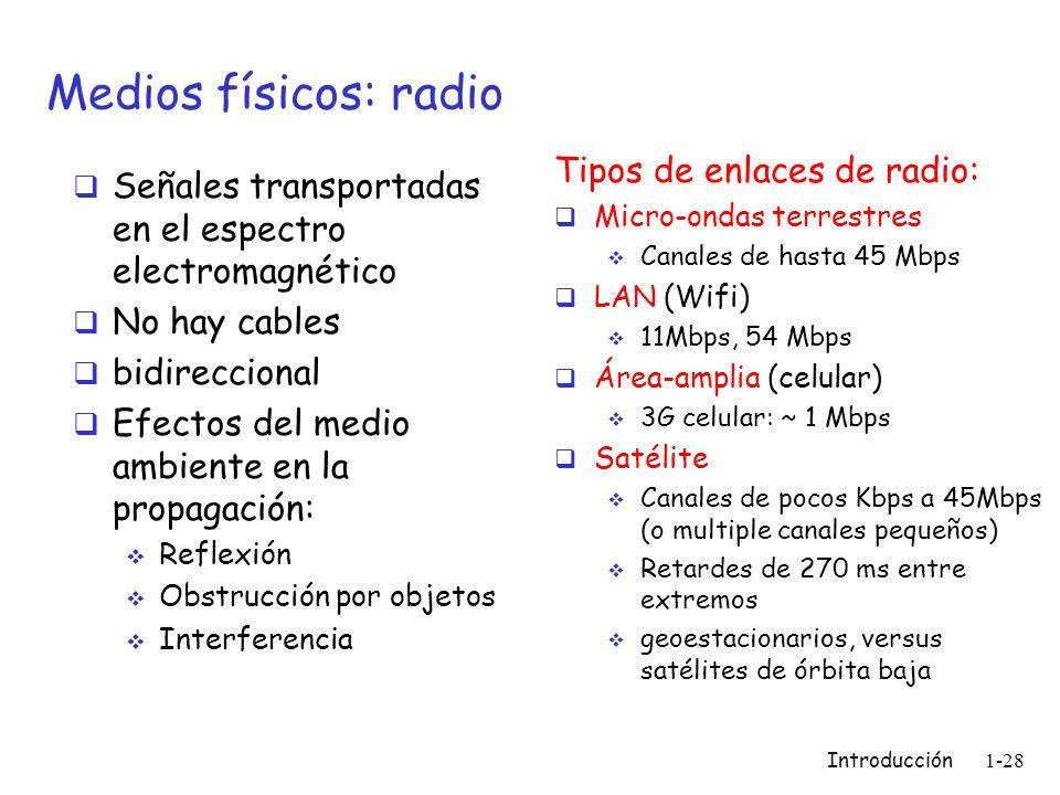 Medios físicos: radio Tipos de enlaces de radio: