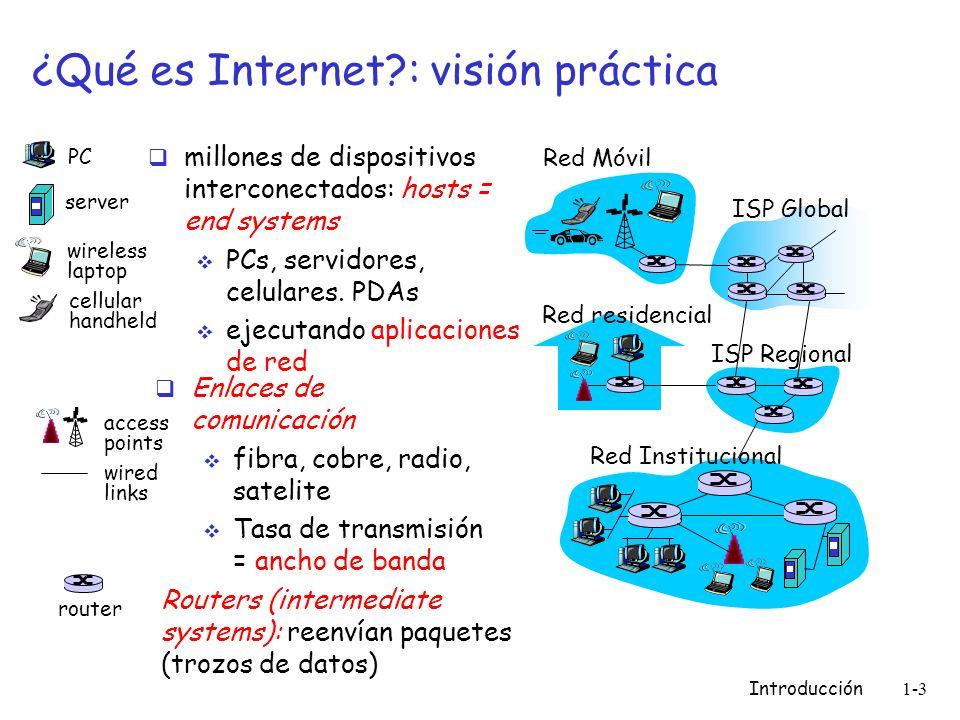 ¿Qué es Internet : visión práctica