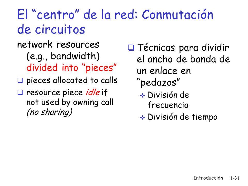 El centro de la red: Conmutación de circuitos
