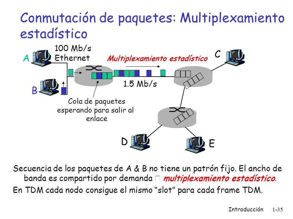 Conmutación de paquetes: Multiplexamiento estadístico