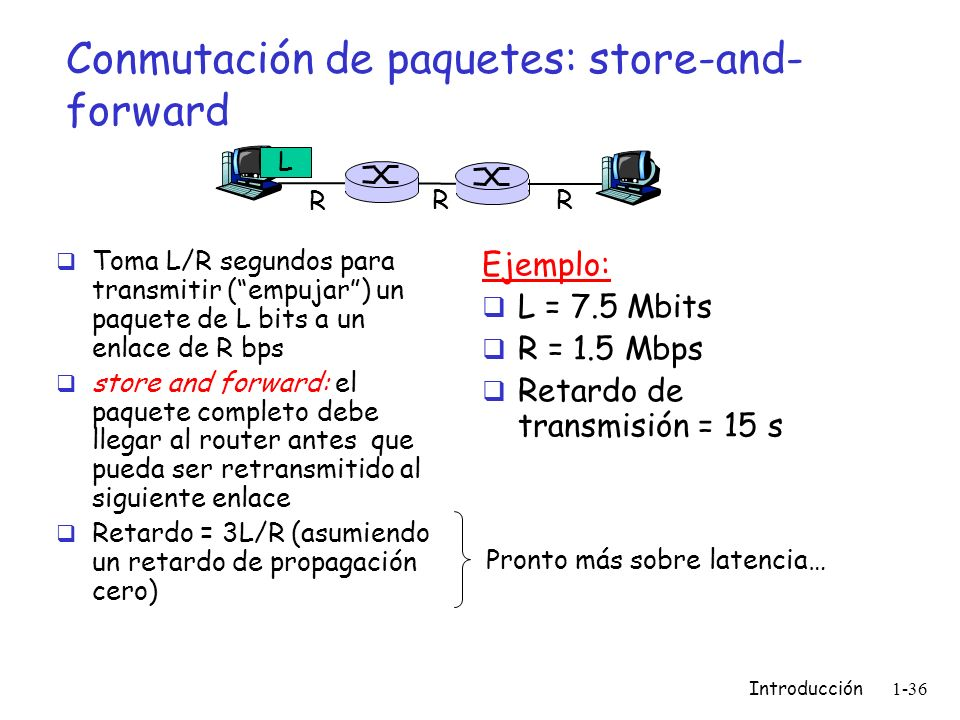 Conmutación de paquetes: store-and-forward