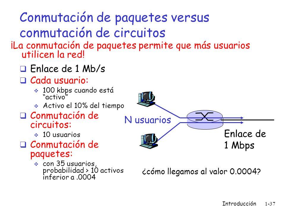 Conmutación de paquetes versus conmutación de circuitos