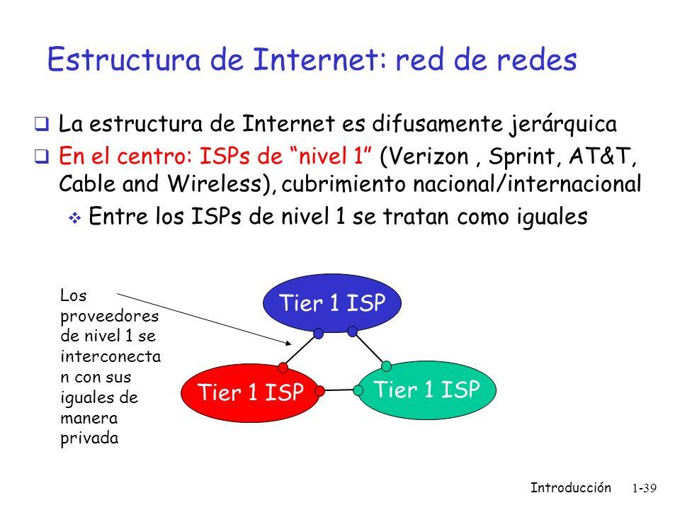 Estructura de Internet: red de redes