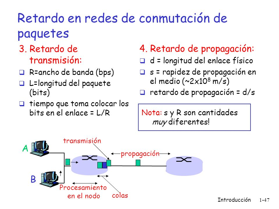 Retardo en redes de conmutación de paquetes