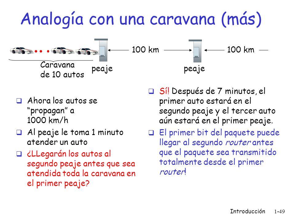 Analogía con una caravana (más)