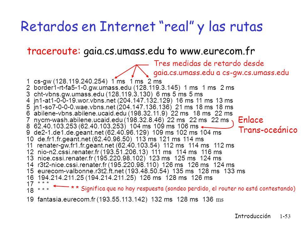 Retardos en Internet real y las rutas