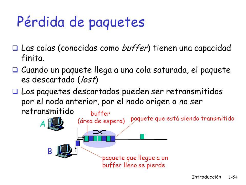 Pérdida de paquetes Las colas (conocidas como buffer) tienen una capacidad finita.