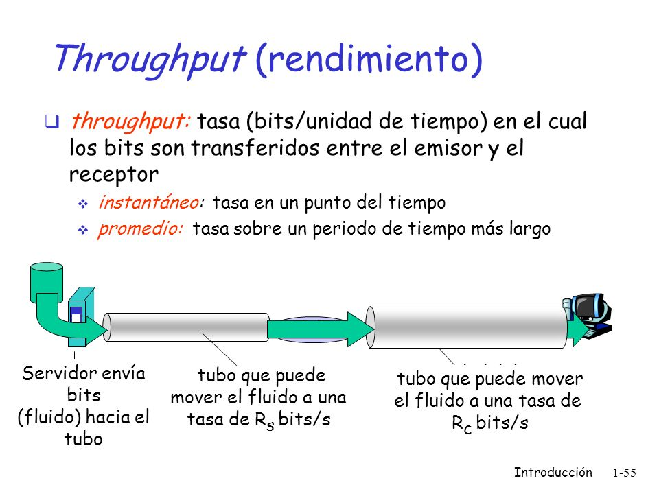 Throughput (rendimiento)