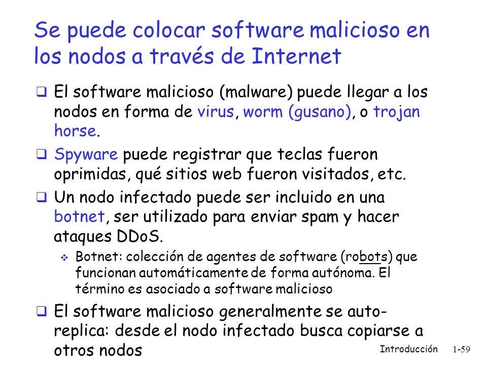 Se puede colocar software malicioso en los nodos a través de Internet