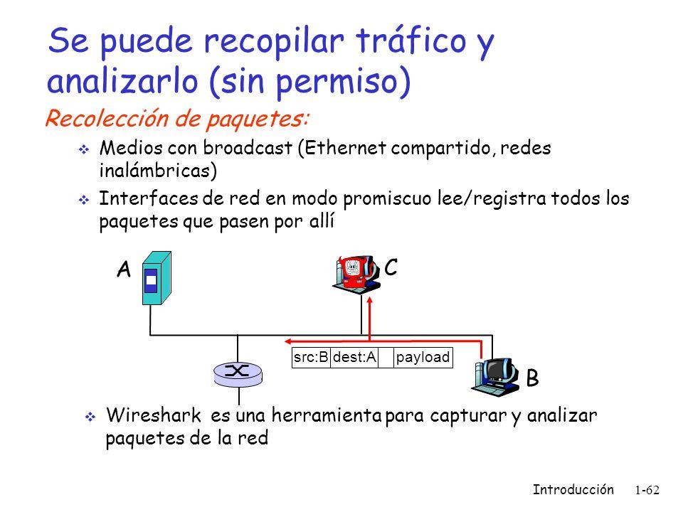 Se puede recopilar tráfico y analizarlo (sin permiso)