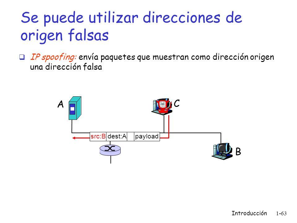 Se puede utilizar direcciones de origen falsas