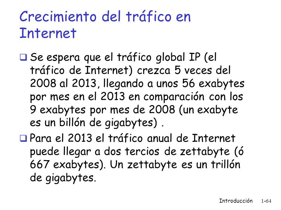 Crecimiento del tráfico en Internet