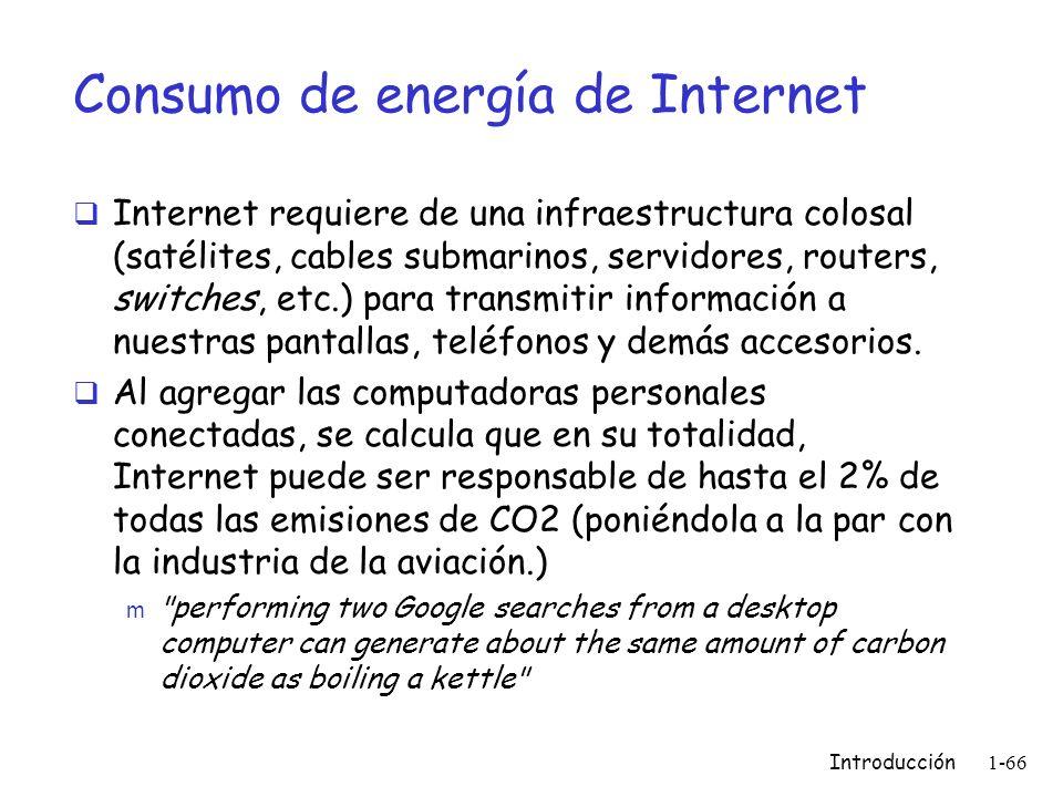 Consumo de energía de Internet